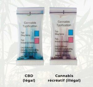 test THC CBD UPCBD
